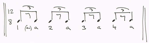 Music Notation for the Shuffle Beat