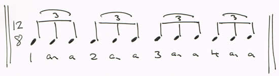 Music Notation for Triplets